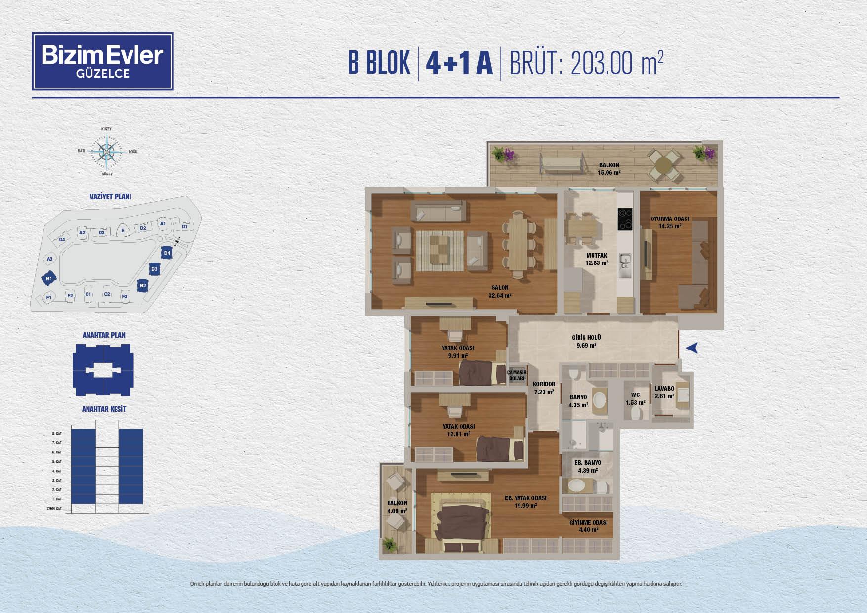 Bizim Evler Güzelce 4+1 Kat Planları