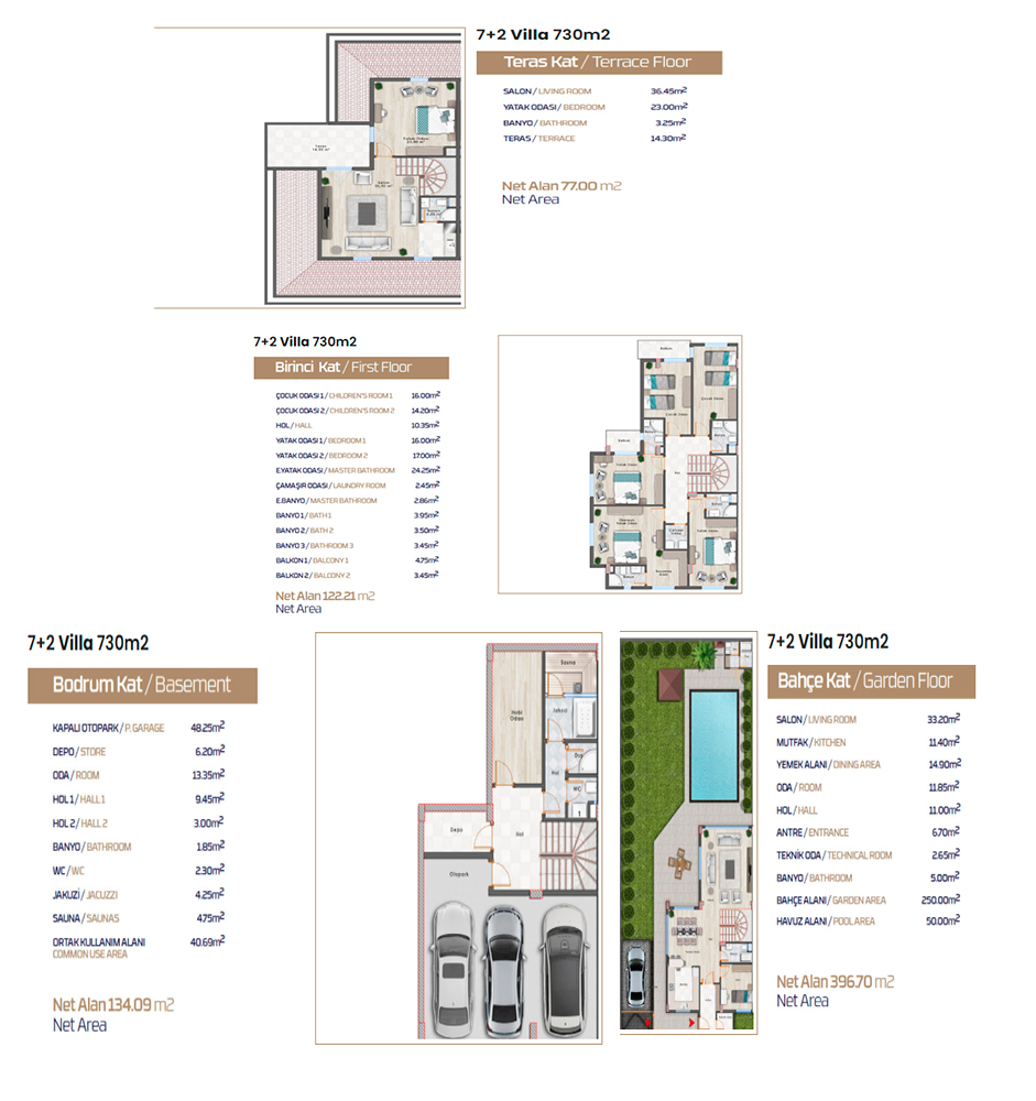 Mavera Villa 7+2 Villa Kat Planları