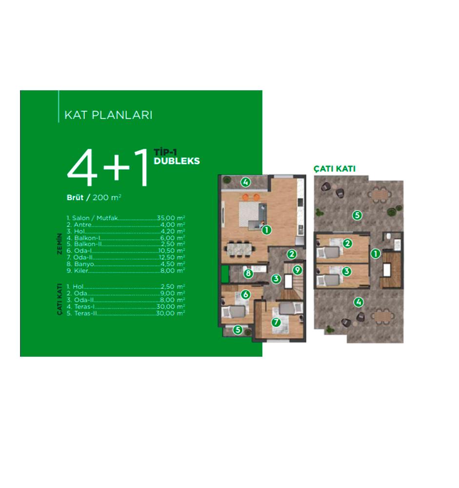 Forbest Cadde 4+1 Dubleks Kat Planları