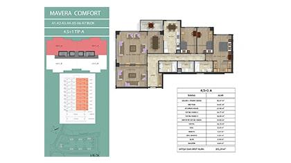Mavera Comfort 4,5+1 Kat Planları