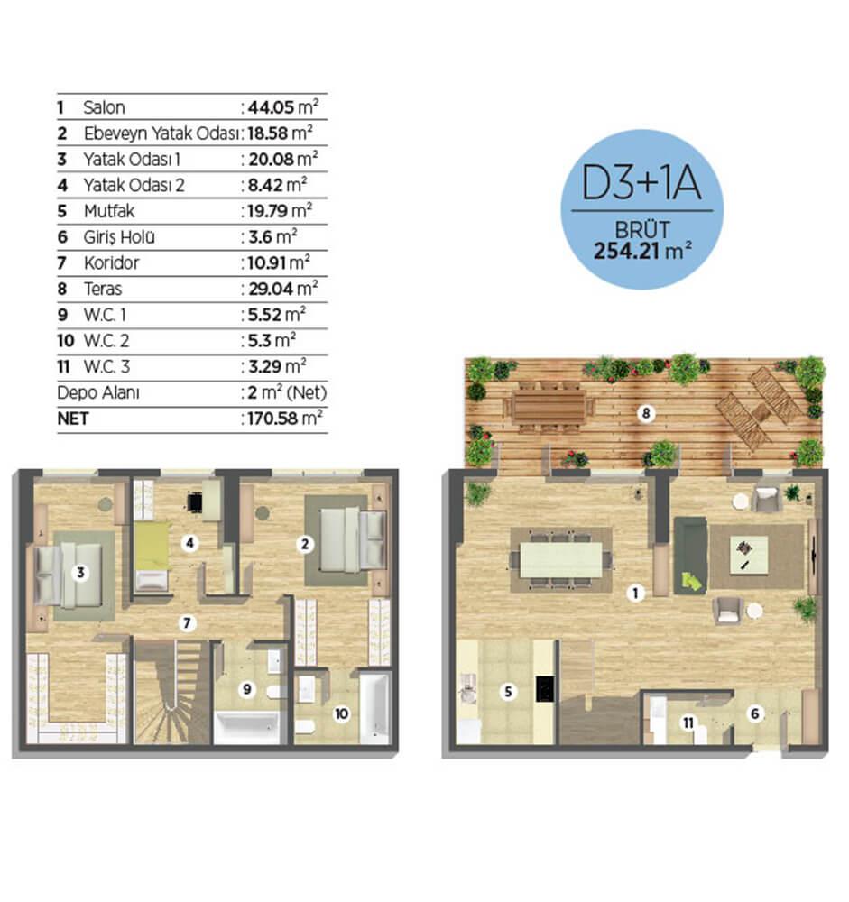 Royal Garden Kartal  3+1 Dublex Kat Planları