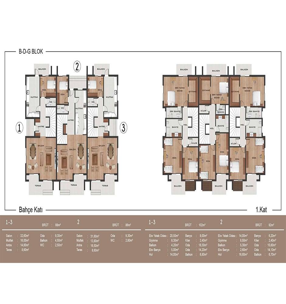 Casablanca Evleri Urla 4+1 Dubleks Kat Planları